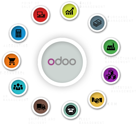 Odoo Enterprise Resource Planner